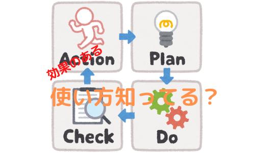 【PDCAサイクルとは?】効果のあるPDCA活用をを紹介