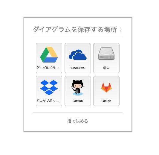 draw.io ダイアグラム 保存