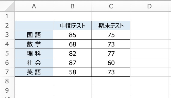 Microsoft Excel 表