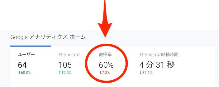 Google Analytics 直帰率