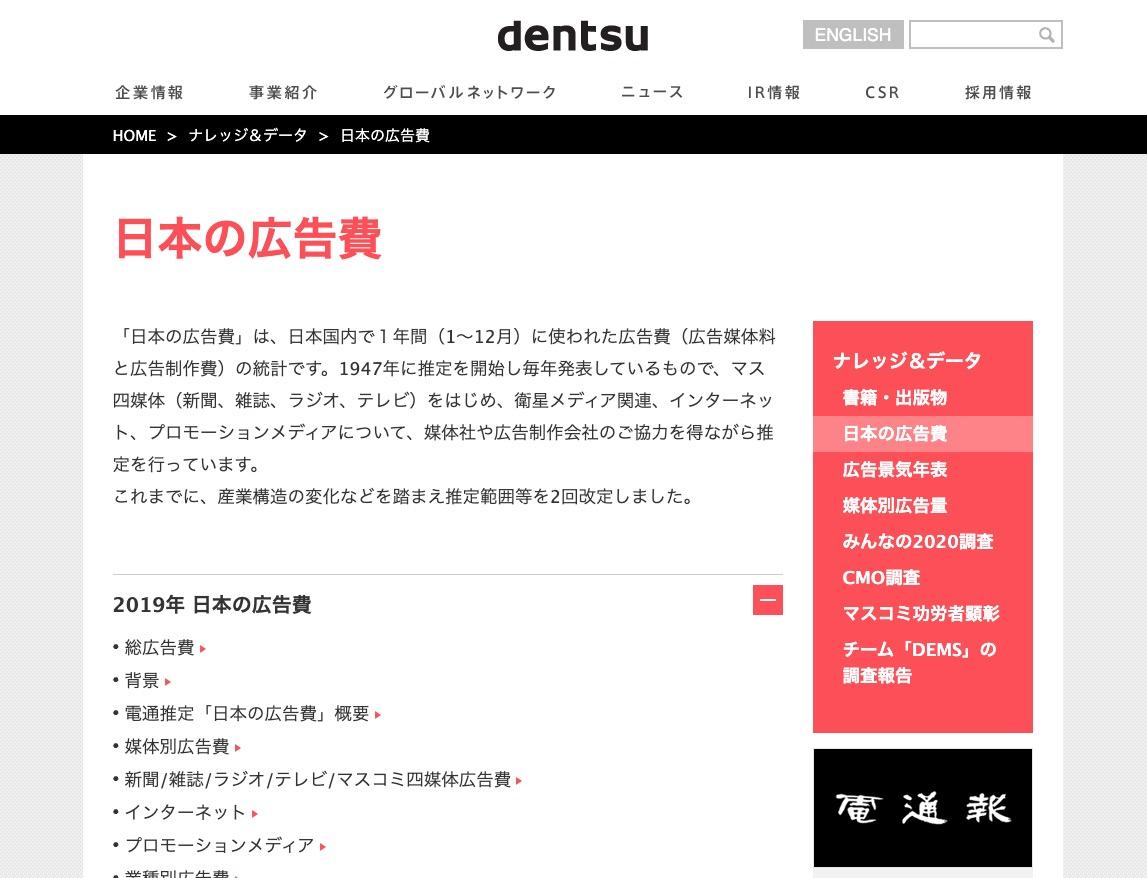 dentsu 日本の広告費