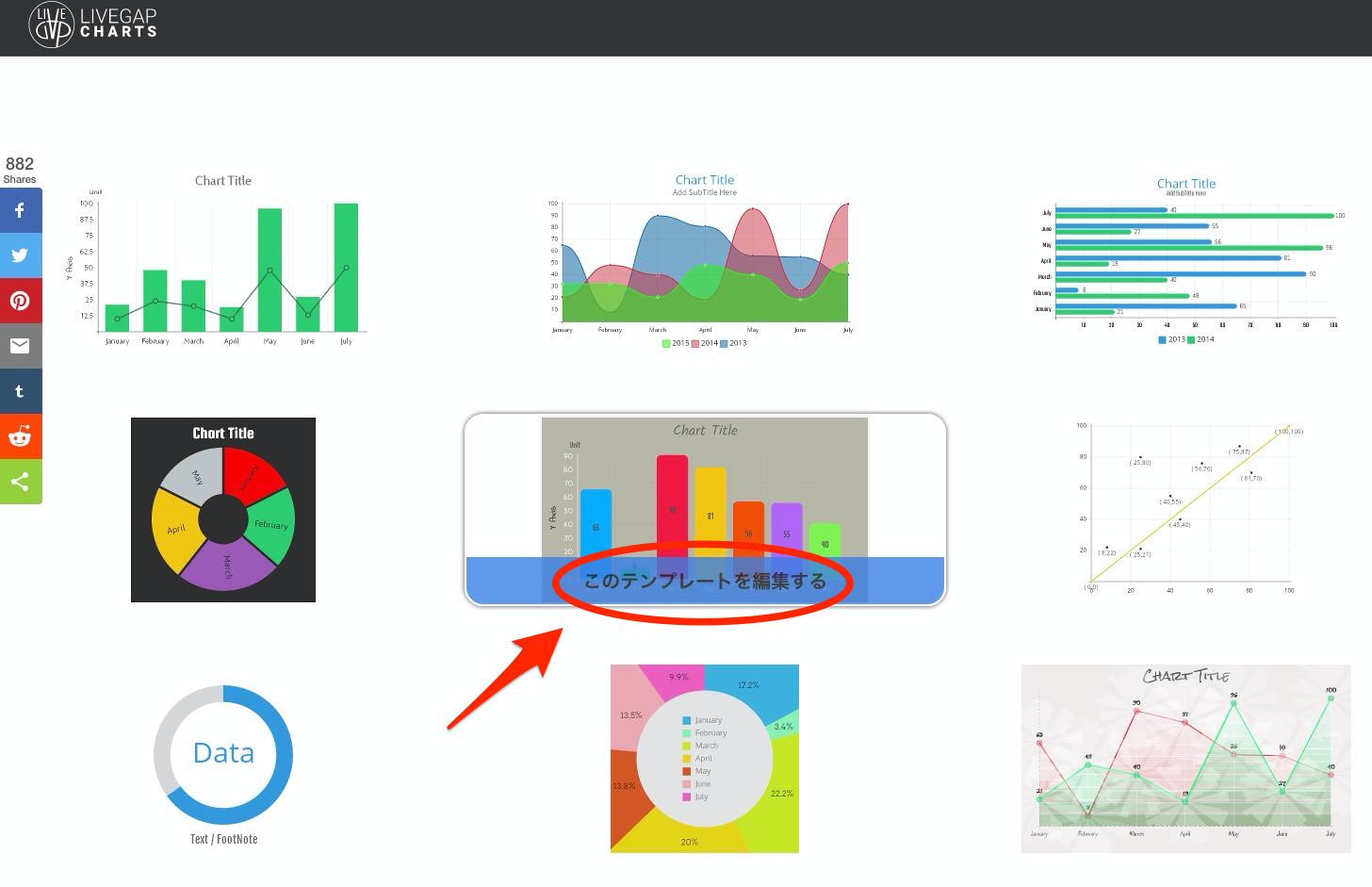 LIVEGAP CHARTS 棒グラフ