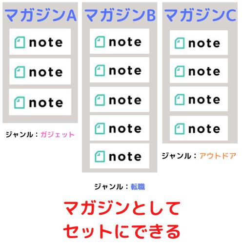 note マガジン