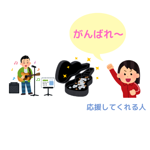 note 投げ銭