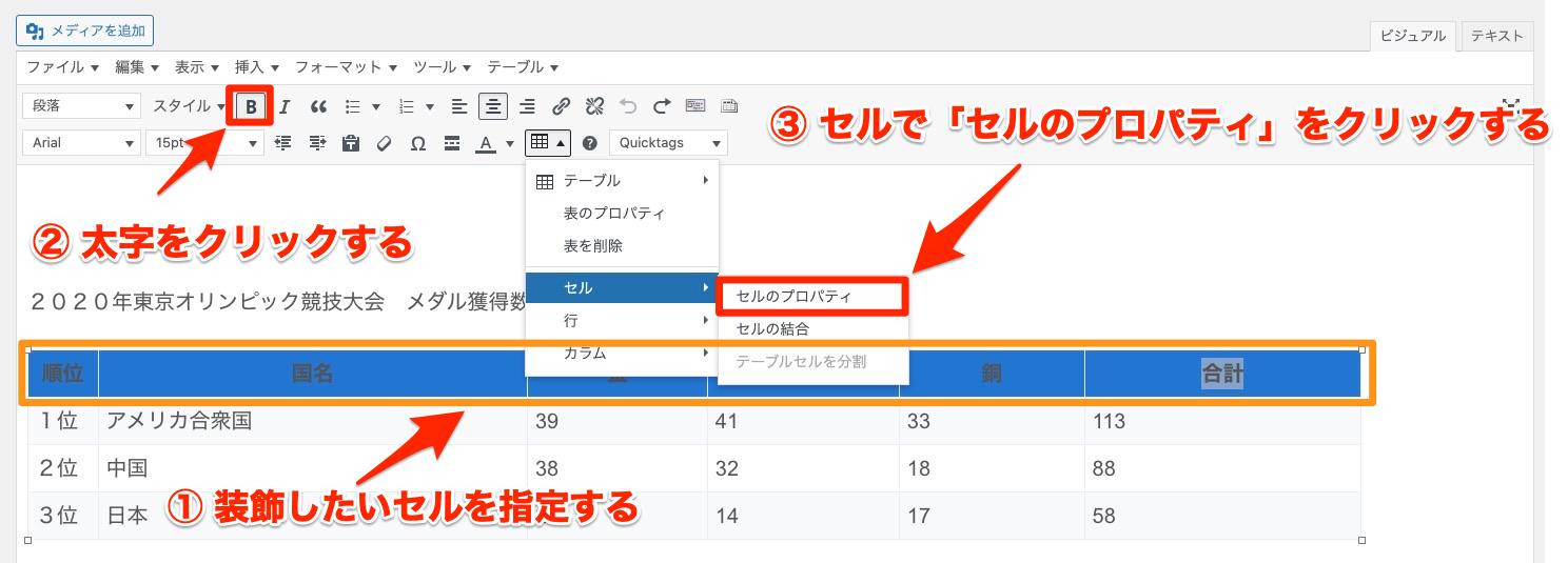 Advanced Editor Tools 装飾