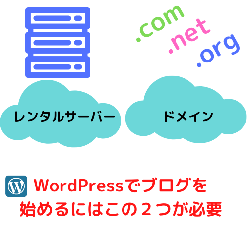 WordPress レンタルサーバー ドメイン
